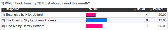 TBRLIST Results June